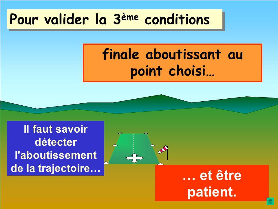 Les 2 premières conditions… AF = 1 / 2 efficacité Vi = VOA … sont faciles à rassembler ; elles résultent du pré affichage… … et de la précision du pil