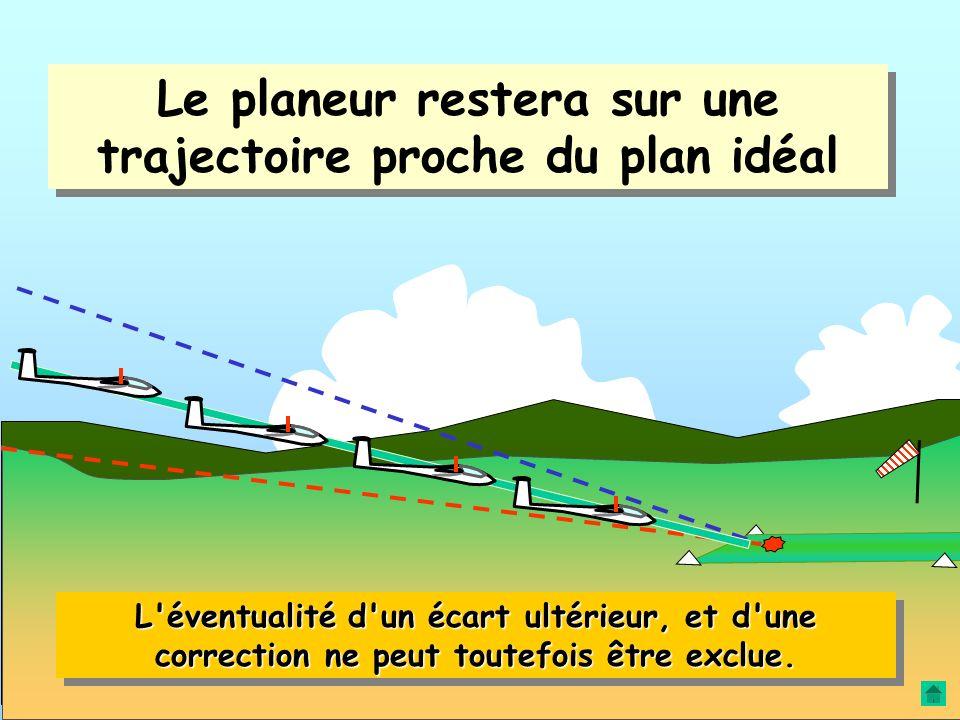 Le planeur est sur le P.I.A. Il suffit de maintenir les éléments pré affichés … V.O.A. … et de surveiller l'évolution du plan. ½ AF.