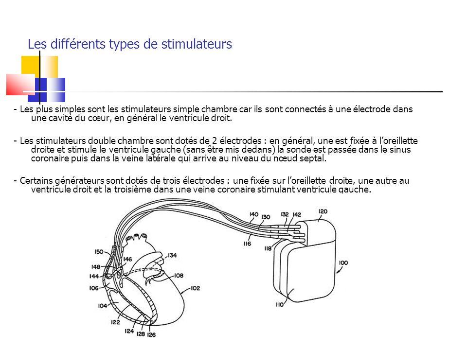 Les différents types de stimulateurs - Les plus simples sont les stimulateurs simple chambre car ils sont connectés à une électrode dans une cavité du