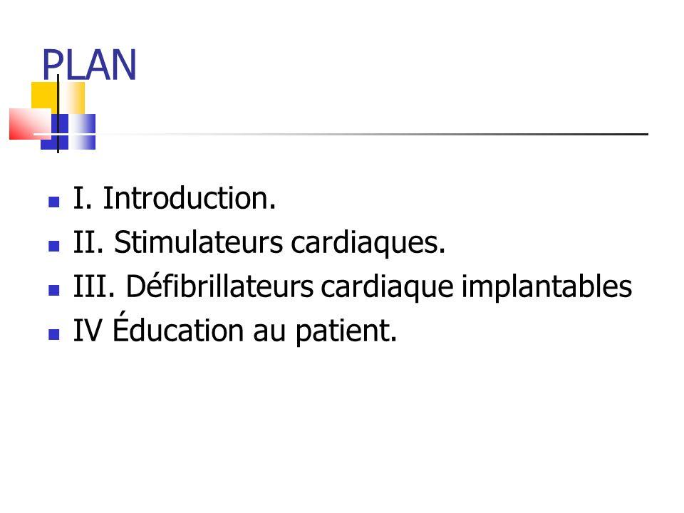 PLAN I. Introduction. II. Stimulateurs cardiaques. III. Défibrillateurs cardiaque implantables IV Éducation au patient.