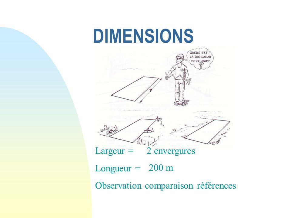 bien choisir un champs : Les ingrédients Inutile de se noyer dans un verre d eau V ent Etat de surface Relief Dimensions O