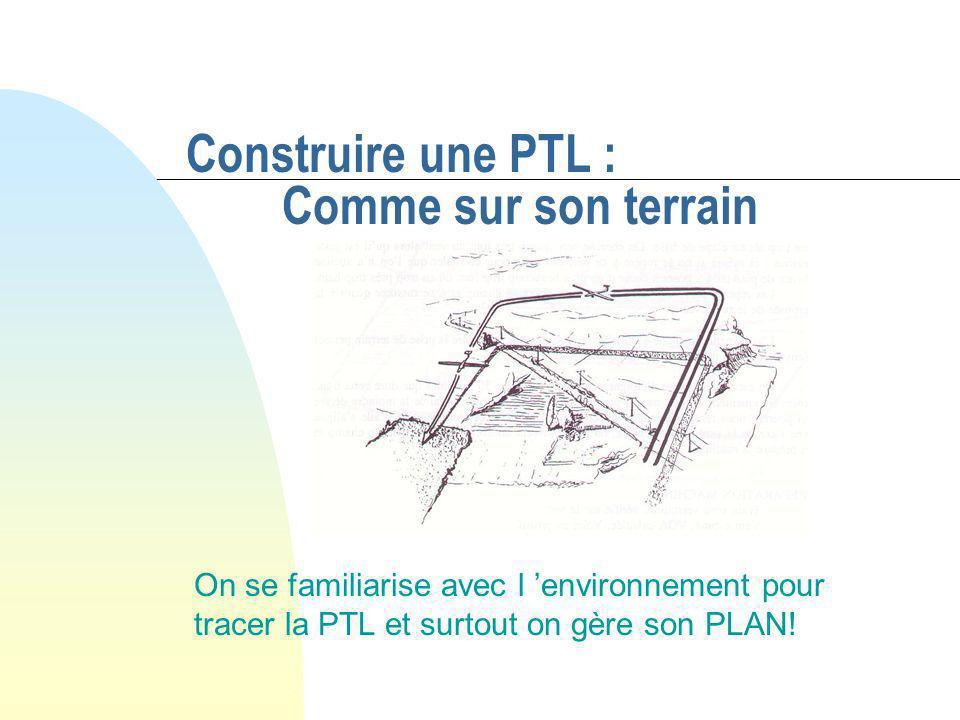 Construire une PTL : Comme sur son terrain On invente rien on suit la procédure classique! Train Vent VOA Volets Ballast Sangles