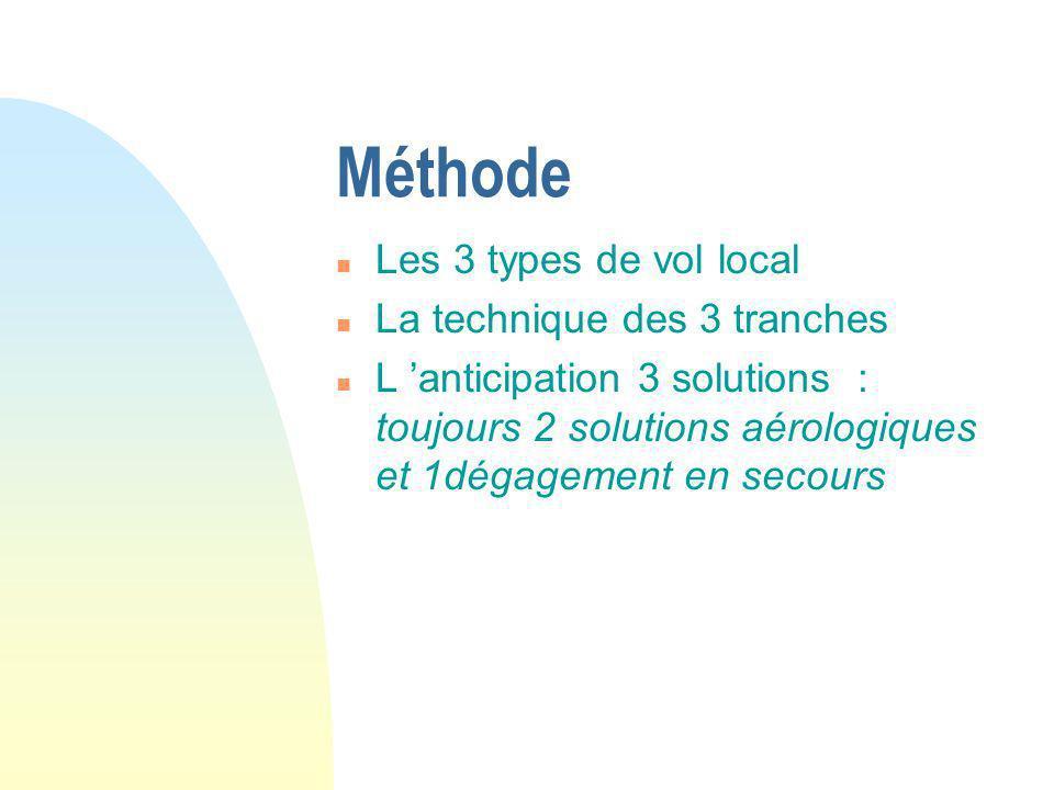 Entrainement n Un pilote Niveau (I, II, III,…. SHN) n Un planeur (type, performance) n Un environnement (plaine, montagne, MTO….)