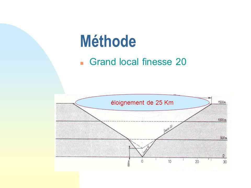 Méthode n Grand local finesse 20 éloignement de 20 Km