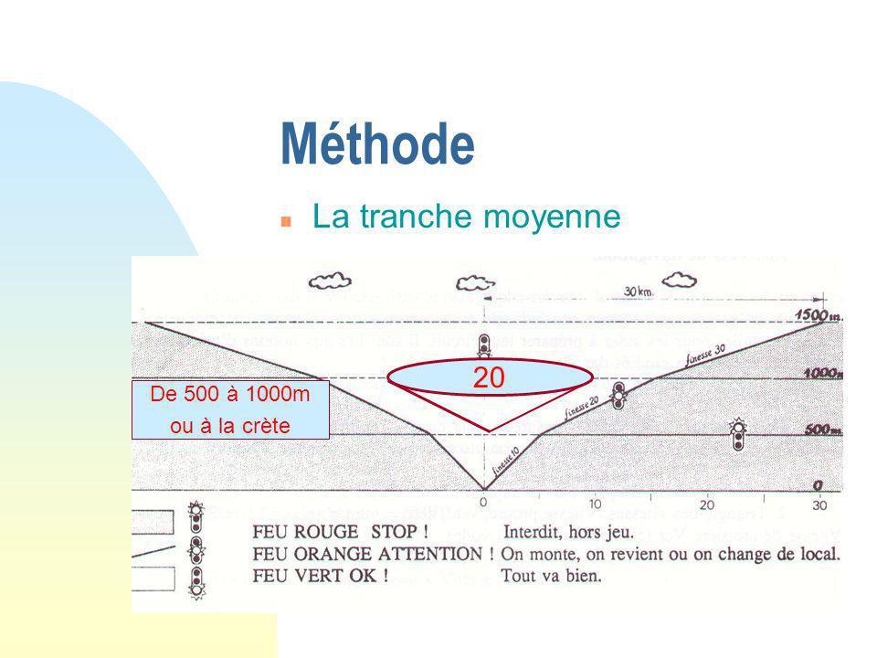 n La tranche inférieure Méthode 500m sol ou sous la crête 10