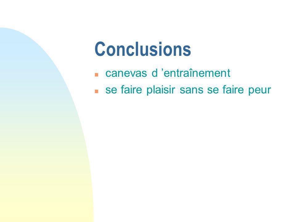Méthode n L anticipation 3 solutions : toujours 2 solutions aérologiques (cumulus, pentes ressauts) et 1dégagement en secours (aérodromes, zones datte