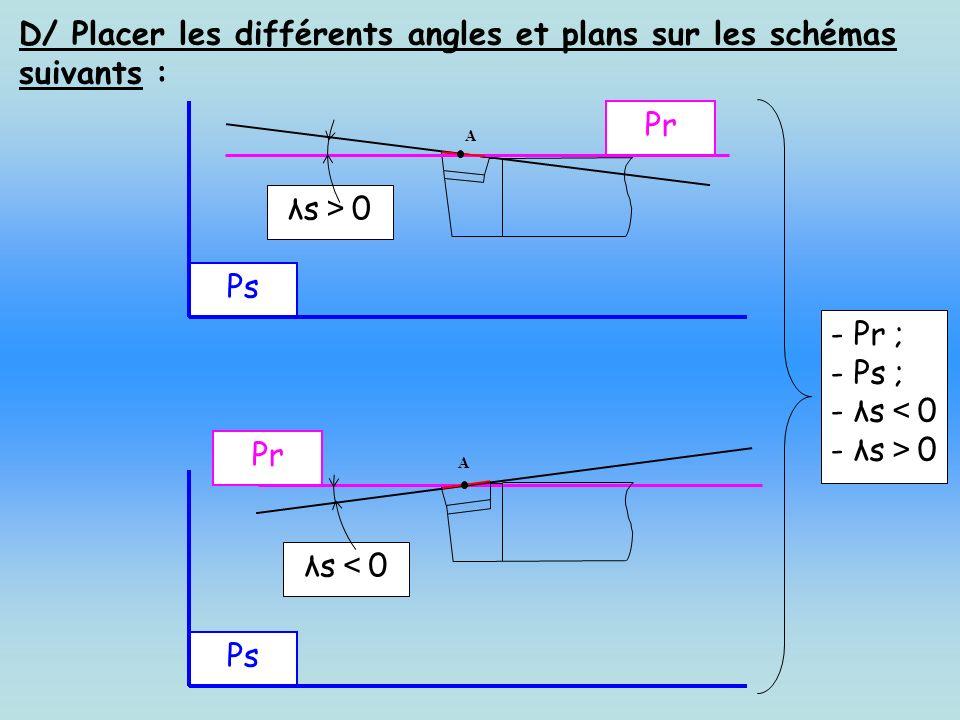 D/ Placer les différents angles et plans sur les schémas suivants : Pf Ps εrεr Кr Pr A - Pr ; - Pf ; - Ps ; - ε r ; - Кr.