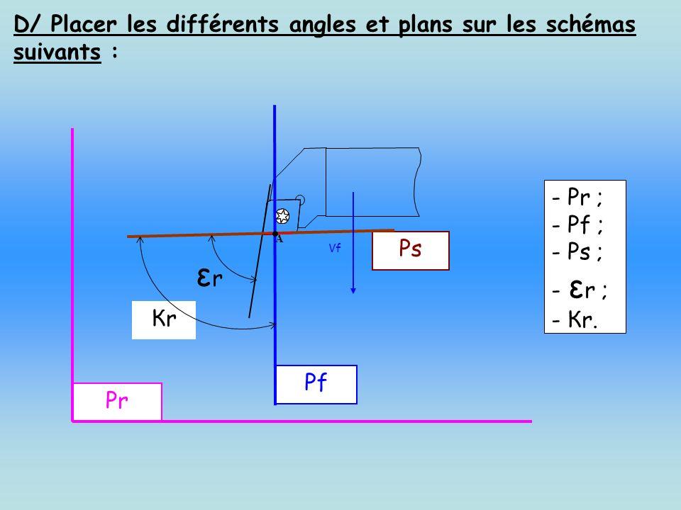D/ Placer les différents angles et plans sur les schémas suivants : Pf Ps εrεr Кr Pr A - Pr ; - Pf ; - Ps ; - ε r ; - Кr. Vf