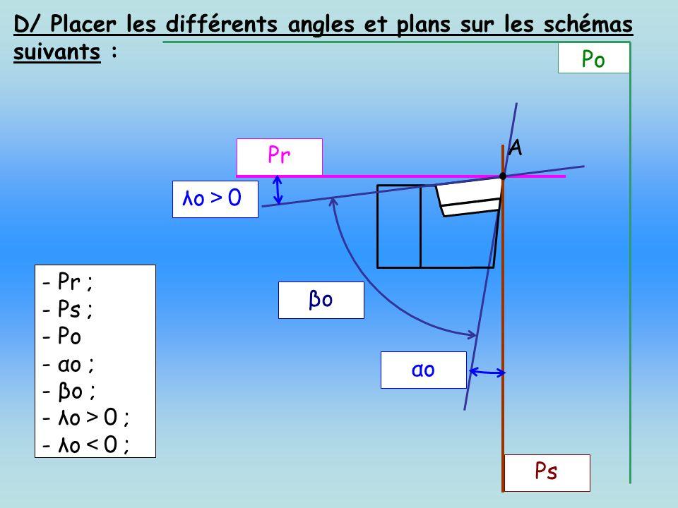 D/ Placer les différents angles et plans sur les schémas suivants : Pr λo 0 βo αo Ps Po A - Pr ; - Ps ; - Po - αo ; - βo ; - λo 0 ;