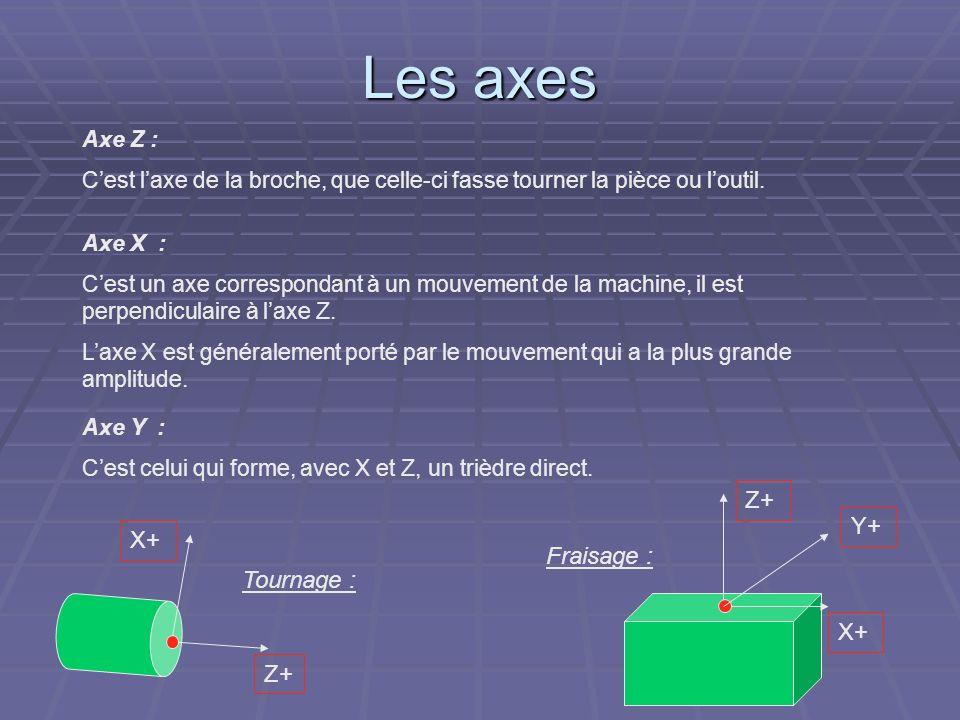 Les axes Axe Z : Cest laxe de la broche, que celle-ci fasse tourner la pièce ou loutil. X+ Z+ Y+ X+ Z+ Tournage : Fraisage : Axe X : Cest un axe corre