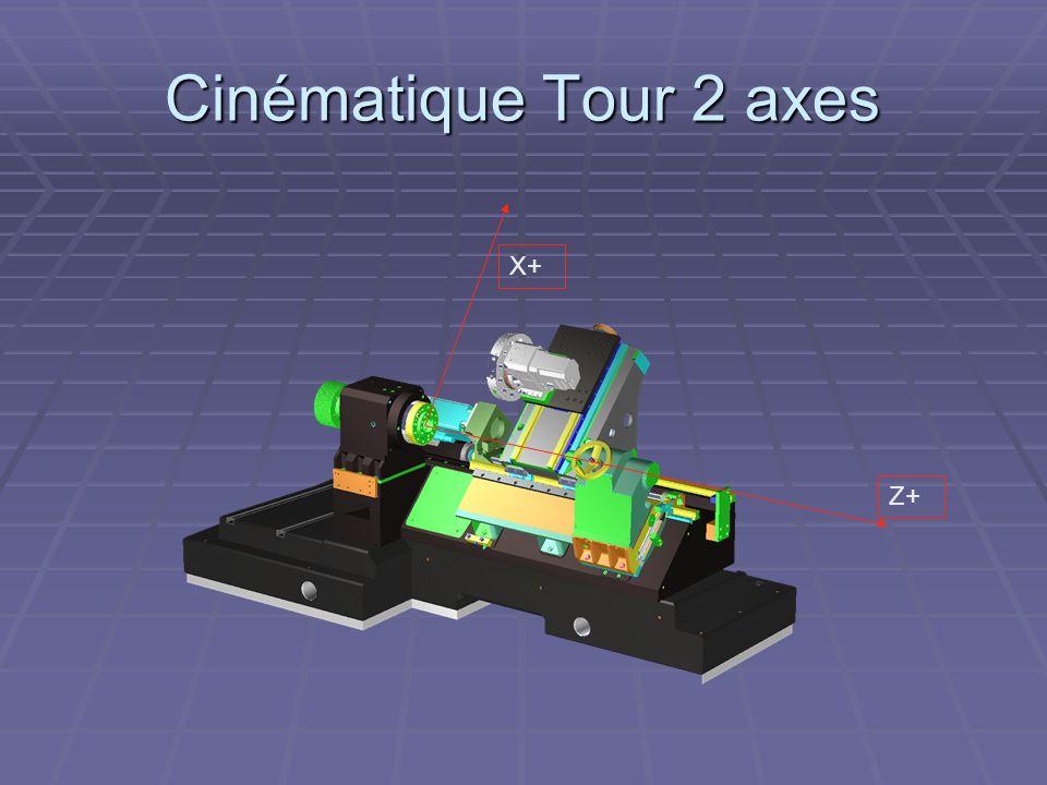 Cinématique Tour 2 axes Z+ X+