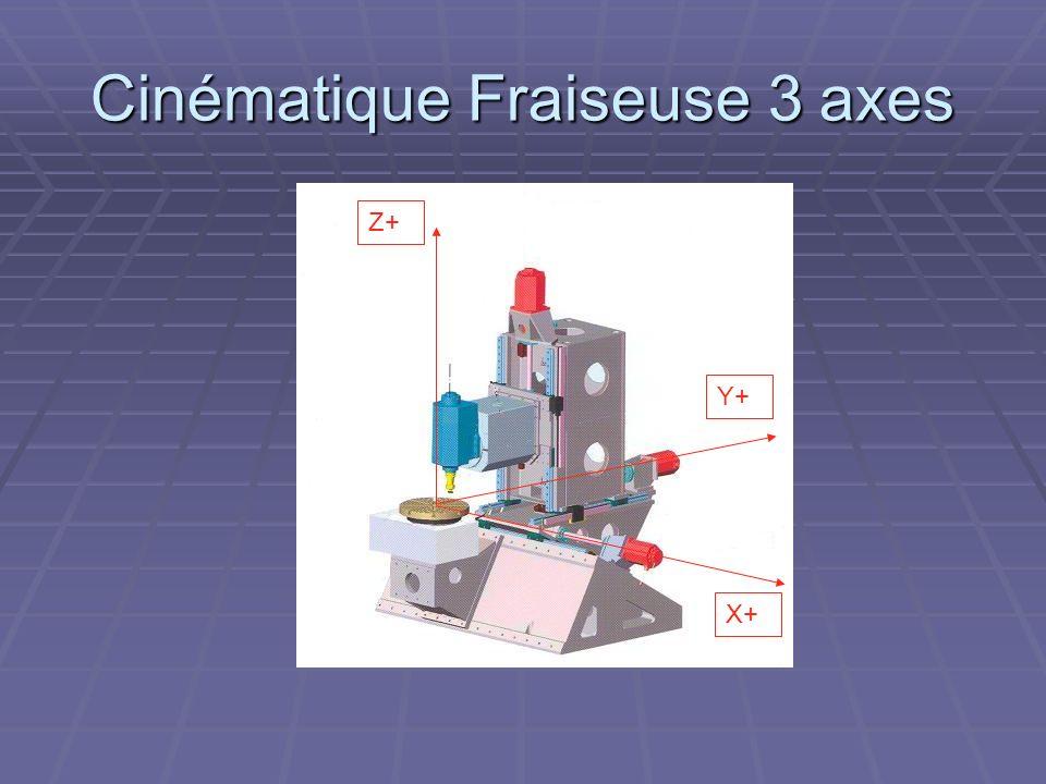 Cinématique Fraiseuse 3 axes Z+ Y+ X+