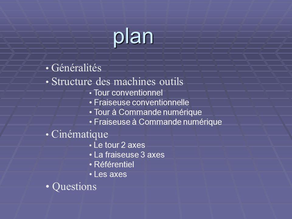 Généralités Structure des machines outils Tour conventionnel Fraiseuse conventionnelle Tour à Commande numérique Fraiseuse à Commande numérique Cinéma