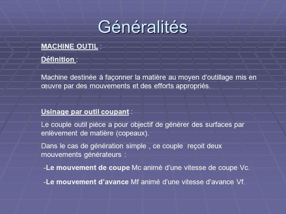 Généralités Machine destinée à façonner la matière au moyen doutillage mis en œuvre par des mouvements et des efforts appropriés. Usinage par outil co