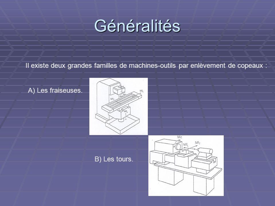 Généralités Il existe deux grandes familles de machines-outils par enlèvement de copeaux : B) Les tours. A) Les fraiseuses.
