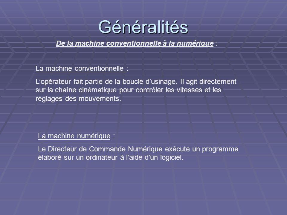 Généralités De la machine conventionnelle à la numérique : La machine conventionnelle : Lopérateur fait partie de la boucle dusinage. Il agit directem