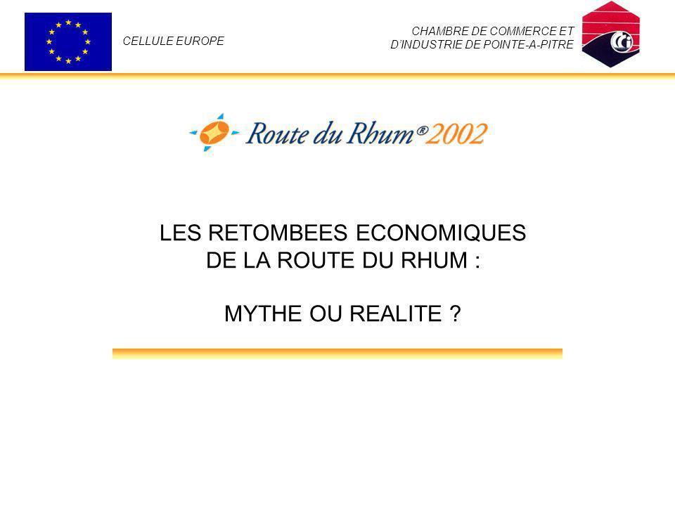 LES RETOMBEES ECONOMIQUES DE LA ROUTE DU RHUM : MYTHE OU REALITE ? CHAMBRE DE COMMERCE ET DINDUSTRIE DE POINTE-A-PITRE CELLULE EUROPE