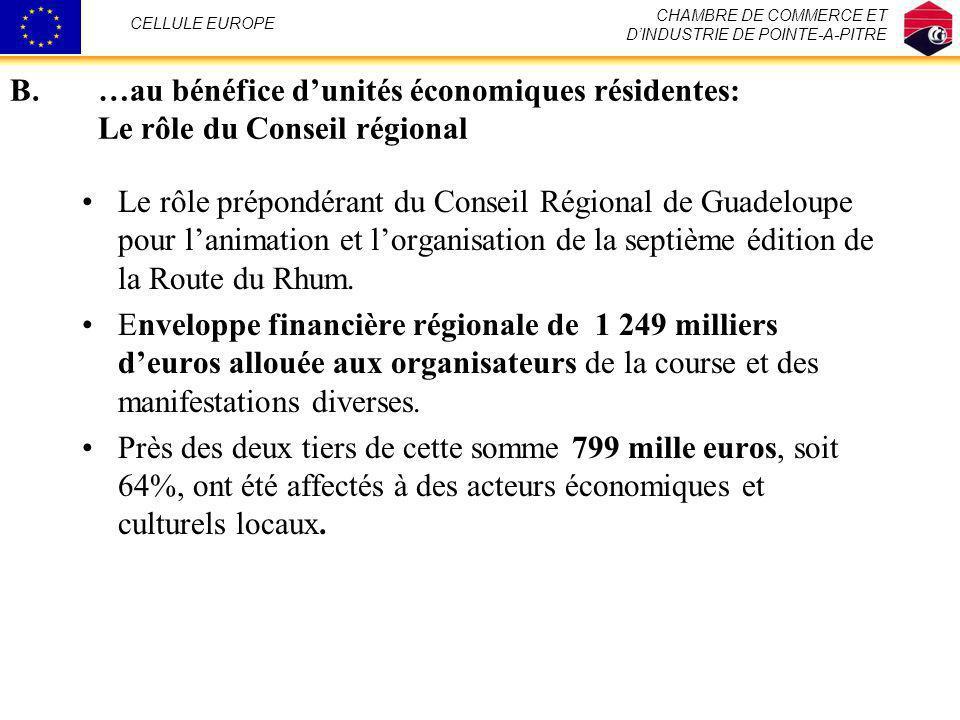B.…au bénéfice dunités économiques résidentes: Le rôle du Conseil régional Le rôle prépondérant du Conseil Régional de Guadeloupe pour lanimation et l
