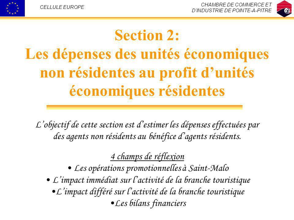 Section 2: Les dépenses des unités économiques non résidentes au profit dunités économiques résidentes Lobjectif de cette section est destimer les dép