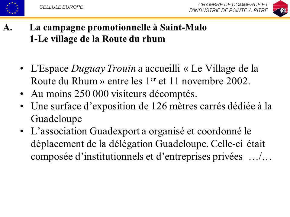 A.La campagne promotionnelle à Saint-Malo 1-Le village de la Route du rhum L'Espace Duguay Trouin a accueilli « Le Village de la Route du Rhum » entre