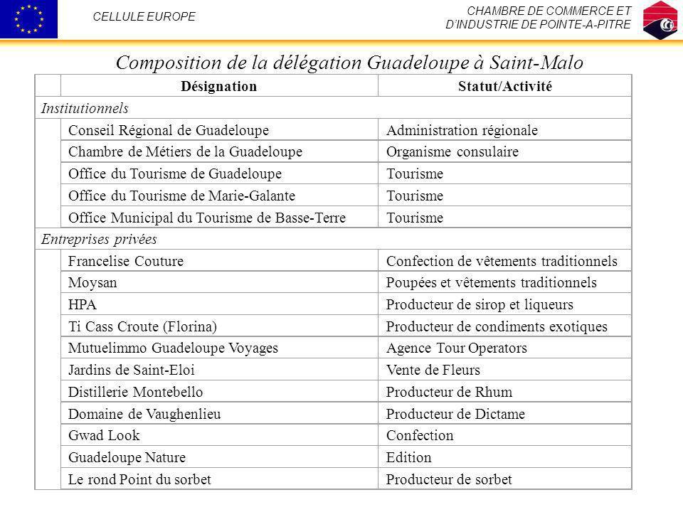 Composition de la délégation Guadeloupe à Saint-Malo CHAMBRE DE COMMERCE ET DINDUSTRIE DE POINTE-A-PITRE CELLULE EUROPE DésignationStatut/Activité Ins