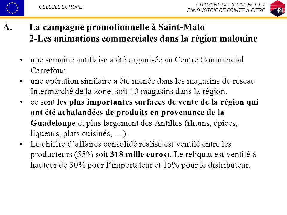 A.La campagne promotionnelle à Saint-Malo 2-Les animations commerciales dans la région malouine une semaine antillaise a été organisée au Centre Comme