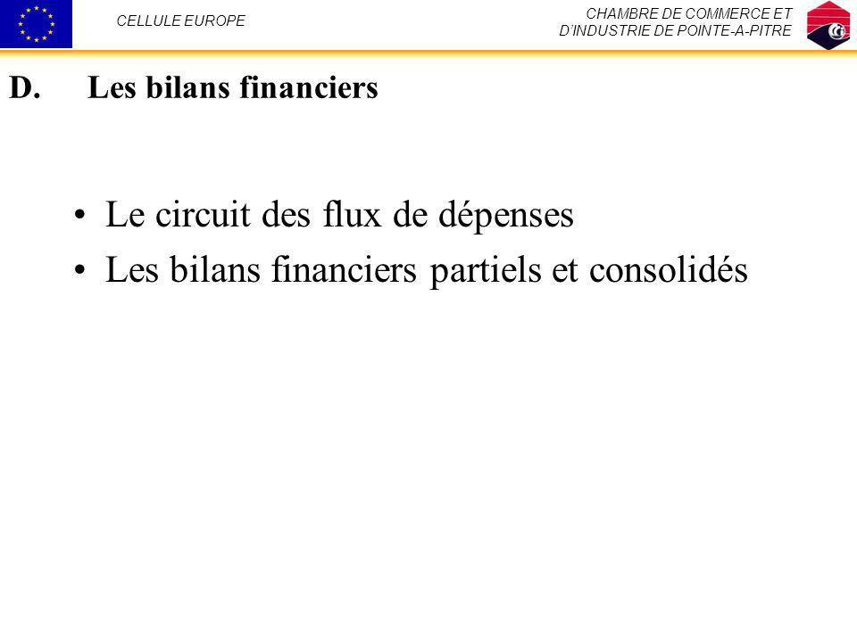 D.Les bilans financiers CHAMBRE DE COMMERCE ET DINDUSTRIE DE POINTE-A-PITRE CELLULE EUROPE Le circuit des flux de dépenses Les bilans financiers parti