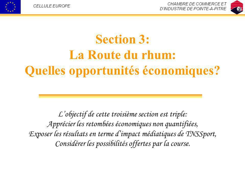 Section 3: La Route du rhum: Quelles opportunités économiques? Lobjectif de cette troisième section est triple: Apprécier les retombées économiques no