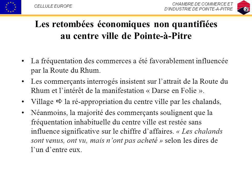 Les retombées économiques non quantifiées au centre ville de Pointe-à-Pitre La fréquentation des commerces a été favorablement influencée par la Route