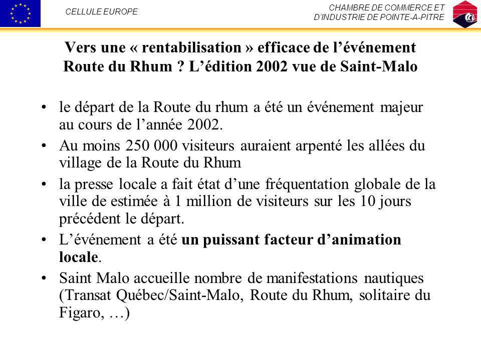 Vers une « rentabilisation » efficace de lévénement Route du Rhum ? Lédition 2002 vue de Saint-Malo le départ de la Route du rhum a été un événement m