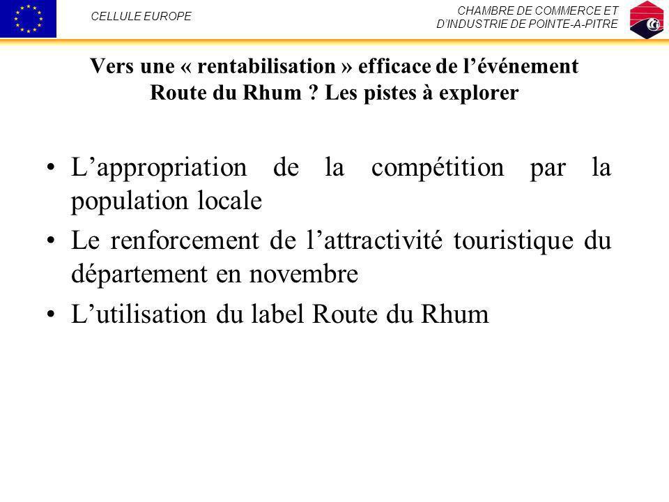 Vers une « rentabilisation » efficace de lévénement Route du Rhum ? Les pistes à explorer Lappropriation de la compétition par la population locale Le