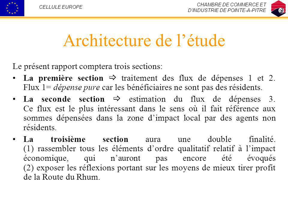 Architecture de létude Le présent rapport comptera trois sections: La première section traitement des flux de dépenses 1 et 2. Flux 1= dépense pure ca