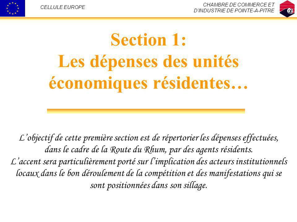 Section 1: Les dépenses des unités économiques résidentes… Lobjectif de cette première section est de répertorier les dépenses effectuées, dans le cad