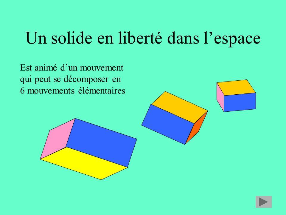 Un solide en liberté dans lespace Est animé dun mouvement qui peut se décomposer en 6 mouvements élémentaires