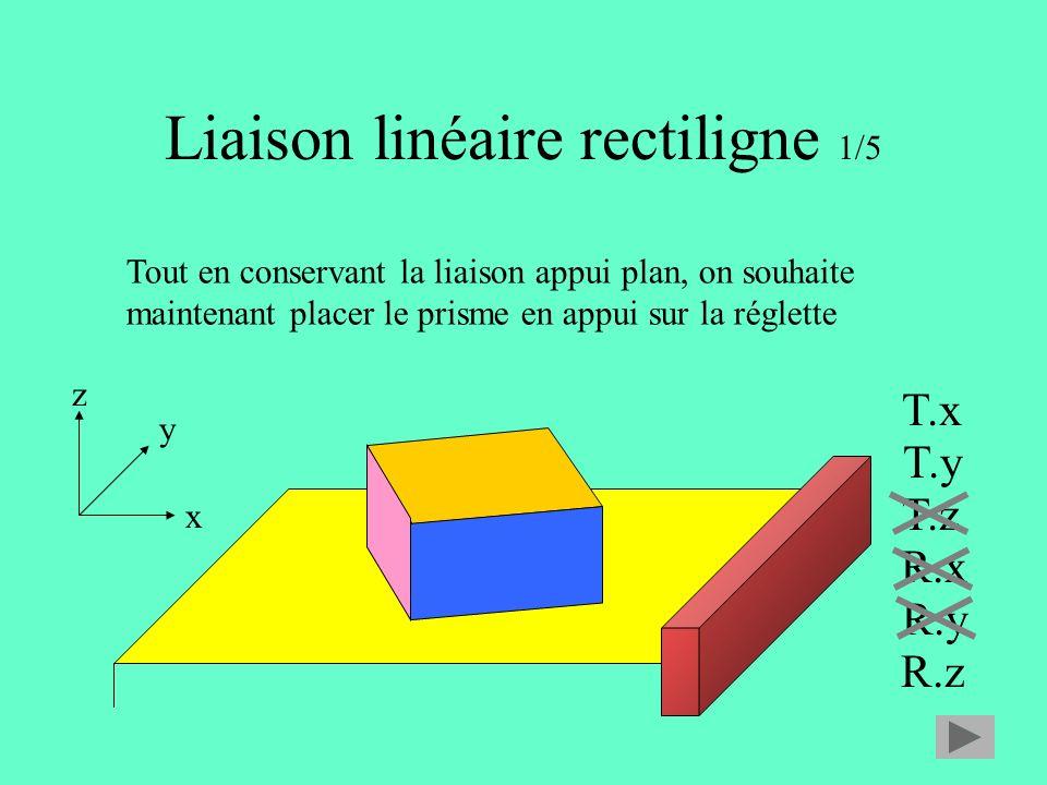 Liaison linéaire rectiligne 1/5 x y z T.x T.y T.z R.x R.y R.z Tout en conservant la liaison appui plan, on souhaite maintenant placer le prisme en appui sur la réglette