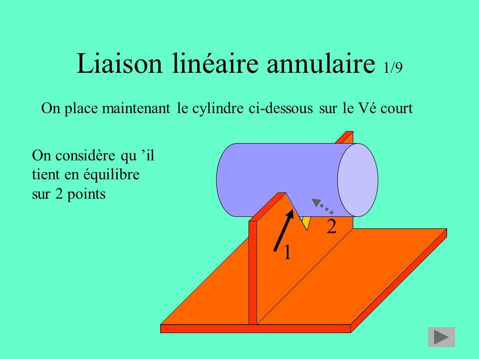 Liaison linéaire annulaire 1/9 On place maintenant le cylindre ci-dessous sur le Vé court On considère qu il tient en équilibre sur 2 points 1 2