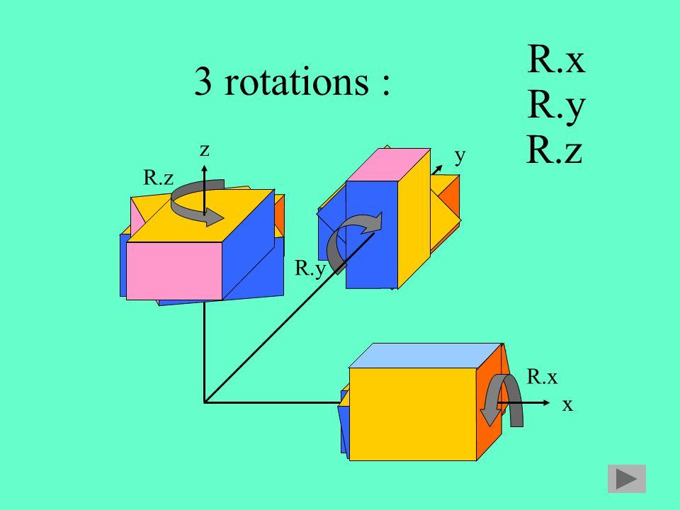 3 rotations : x y z R.z R.x R.y R.x R.y R.z