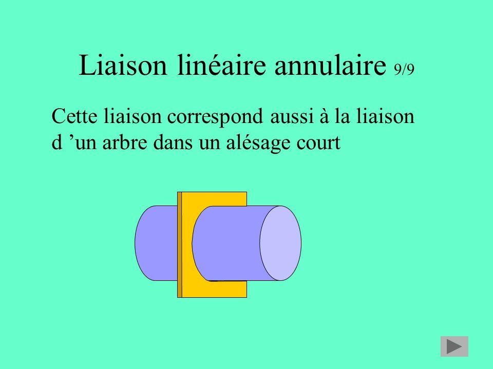 Liaison linéaire annulaire 9/9 Cette liaison correspond aussi à la liaison d un arbre dans un alésage court