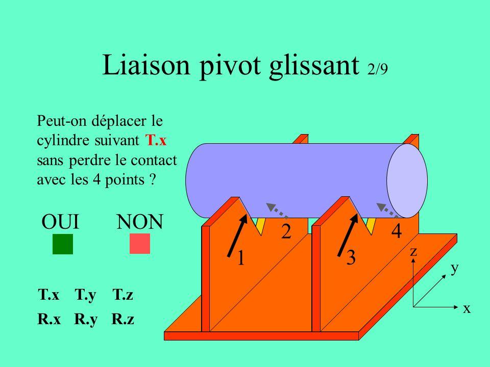 Liaison pivot glissant 2/9 Peut-on déplacer le cylindre suivant T.x sans perdre le contact avec les 4 points .