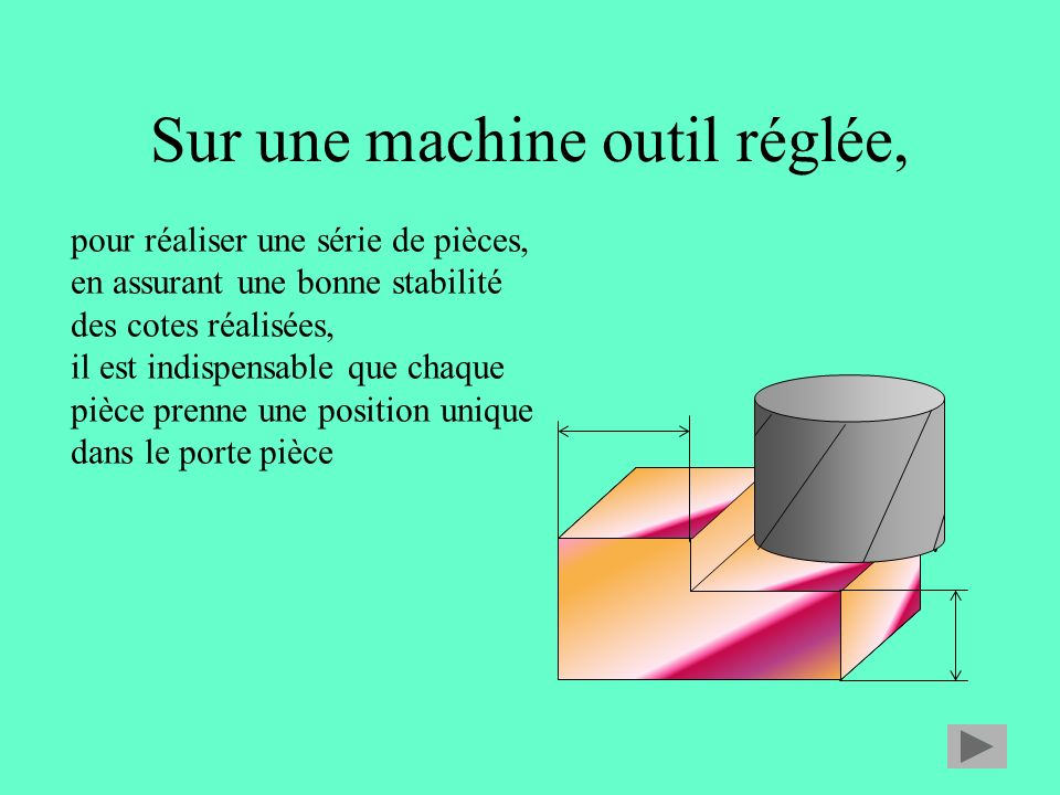 Sur une machine outil réglée, pour réaliser une série de pièces, en assurant une bonne stabilité des cotes réalisées, il est indispensable que chaque pièce prenne une position unique dans le porte pièce
