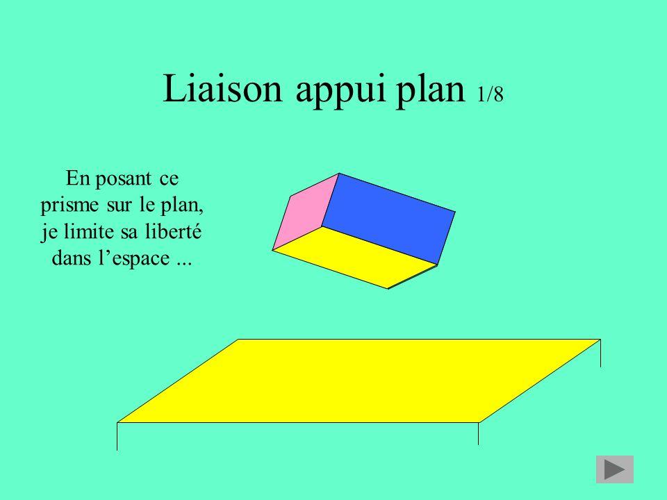 Liaison appui plan 1/8 En posant ce prisme sur le plan, je limite sa liberté dans lespace...