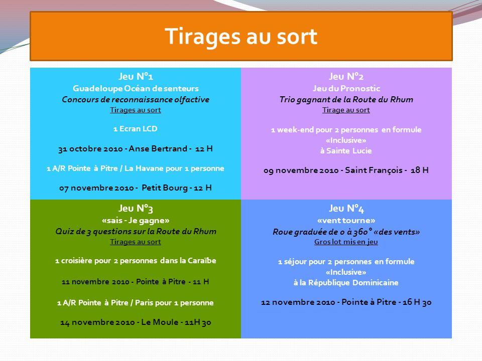 Tirages au sort Jeu N°1 Guadeloupe Océan de senteurs Concours de reconnaissance olfactive Tirages au sort 1 Ecran LCD 31 octobre 2010 - Anse Bertrand