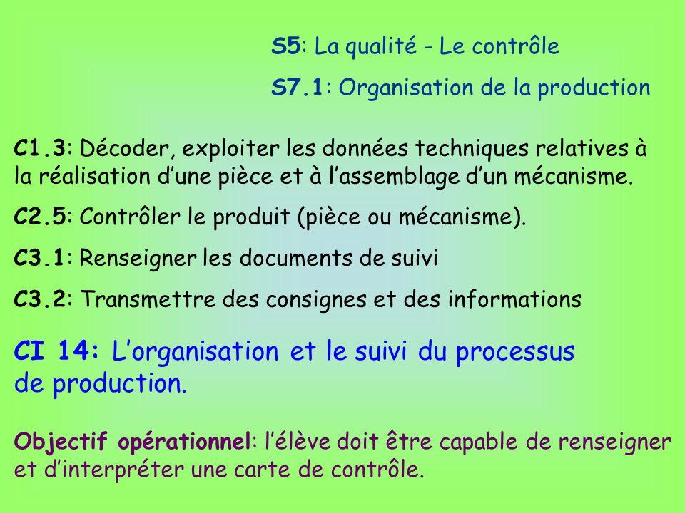 CI 14: Lorganisation et le suivi du processus de production. C1.3: Décoder, exploiter les données techniques relatives à la réalisation dune pièce et