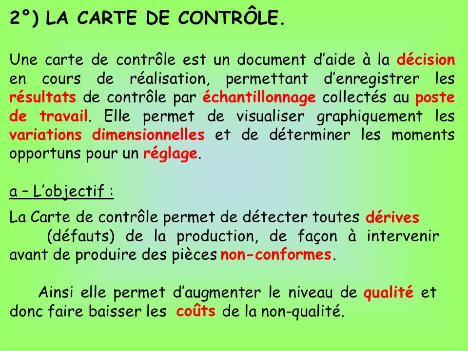 2°) LA CARTE DE CONTRÔLE. Une carte de contrôle est un document daide à la décision en cours de réalisation, permettant denregistrer les résultats de