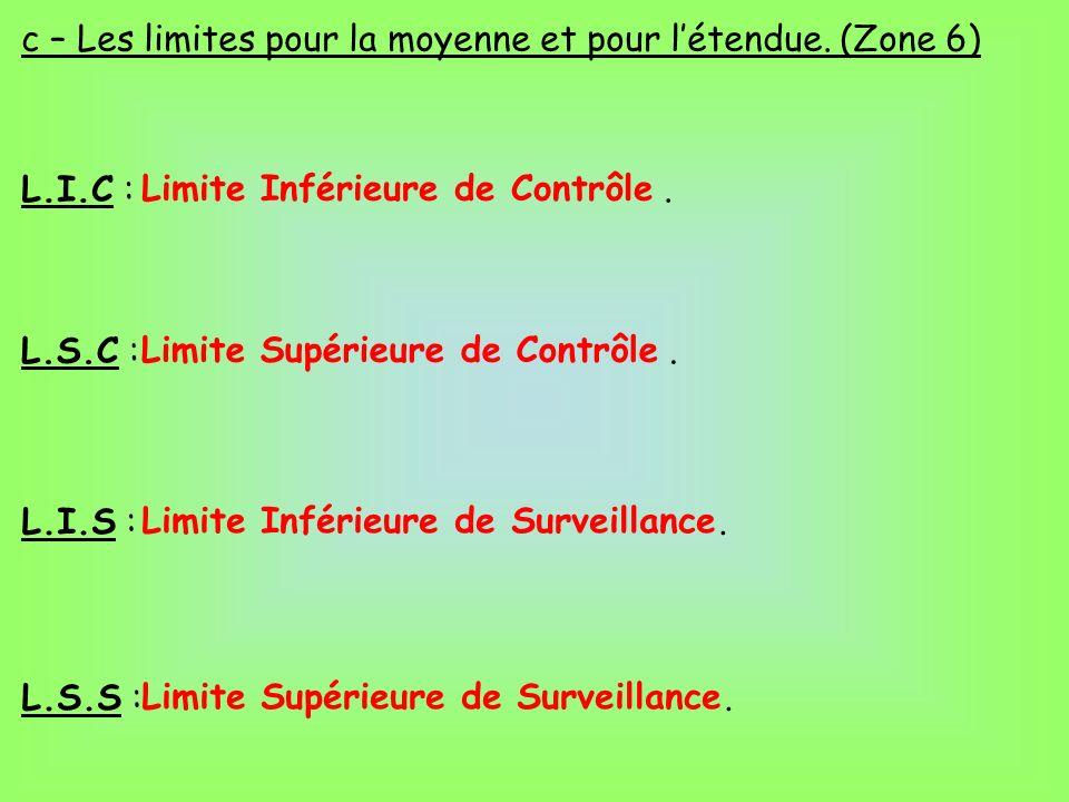 c – Les limites pour la moyenne et pour létendue. (Zone 6) L.I.C :. Limite Inférieure de Contrôle L.S.C :. Limite Supérieure de Contrôle L.I.S :. Limi