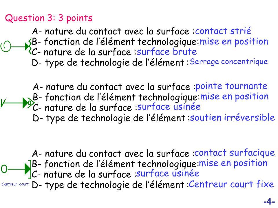 -4- Question 3: 3 points A- nature du contact avec la surface : B- fonction de lélément technologique: C- nature de la surface : D- type de technologi