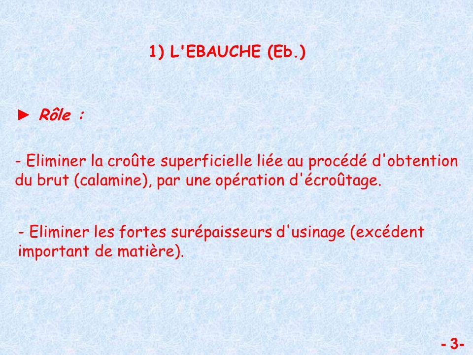 - 3- 1) L'EBAUCHE (Eb.) Rôle : - Eliminer la croûte superficielle liée au procédé d'obtention du brut (calamine), par une opération d'écroûtage. - Eli