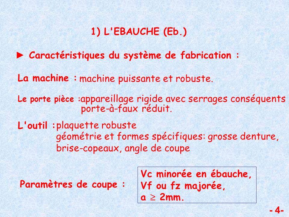 - 4- 1) L'EBAUCHE (Eb.) Caractéristiques du système de fabrication : La machine : machine puissante et robuste. Le porte pièce : appareillage rigide a