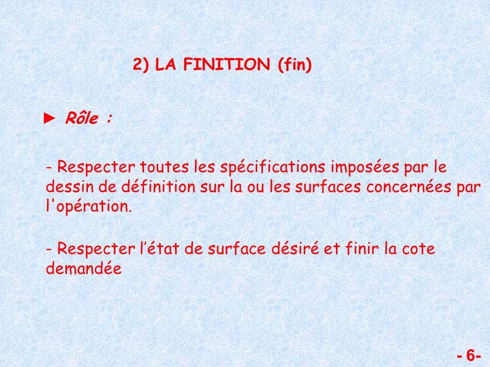 - 6- 2) LA FINITION (fin) Rôle : - Respecter toutes les spécifications imposées par le dessin de définition sur la ou les surfaces concernées par l'op