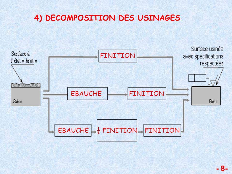 - 9- 4) PRECISION DES SPECIFICATIONS Dimensionnelles : Détat de surface :
